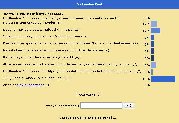 Poll Oktober 2006. Klik voor groter.