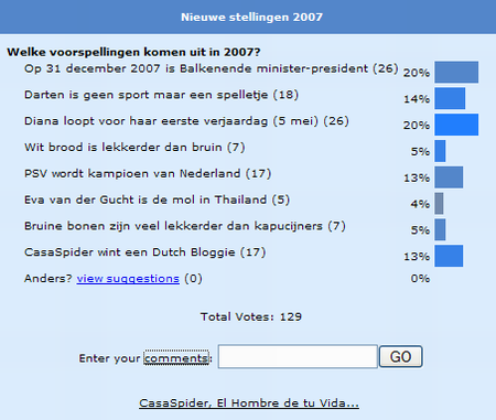 Resultaten eerste Poll 2007