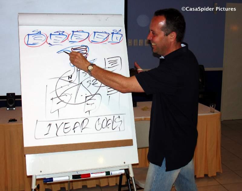 19.07.2007: Remco Claassen legt uit hoe SQL Integrator bij zijn One Year Goals kan komen. Klik voor groter.