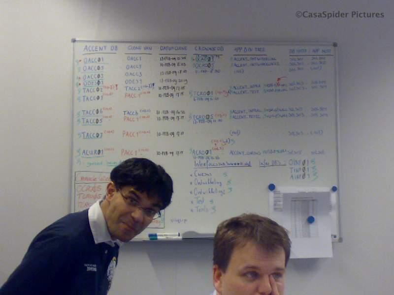 16.02.2009: Geoffrey en Stefan voor het grote planningbord van De Migratie bij Brabant Water. Klik voor groter.