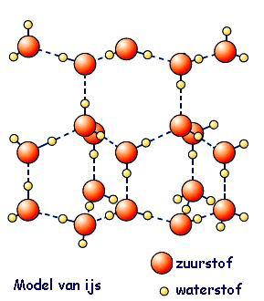 13.01.2009: De dichtheids-anomalie van water heeft verband met de moleculaire structuur.