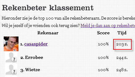 08.09.2010: Eindelijk gerechtigheid, CasaSpider is opnieuw nationaal rekenkampioen van Nederland op rekenbeter.nl. Klik voor compleet overzicht.